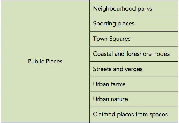 Public Places 2